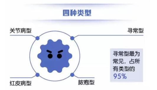 """""""第116期沪苏银屑病三甲名医精准联合会诊""""活动即将启动,助力患者成功祛癣!"""