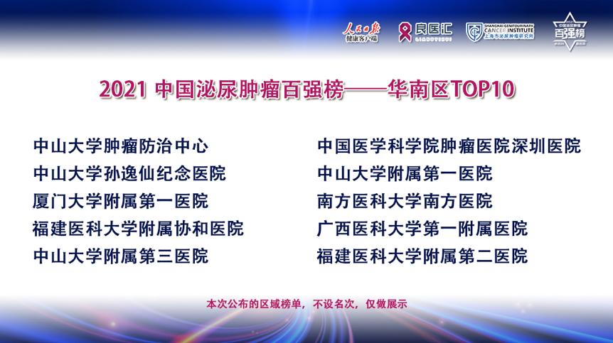 """重磅消息!2021年度""""中国泌尿肿瘤百强榜""""区域榜单正式揭晓!"""