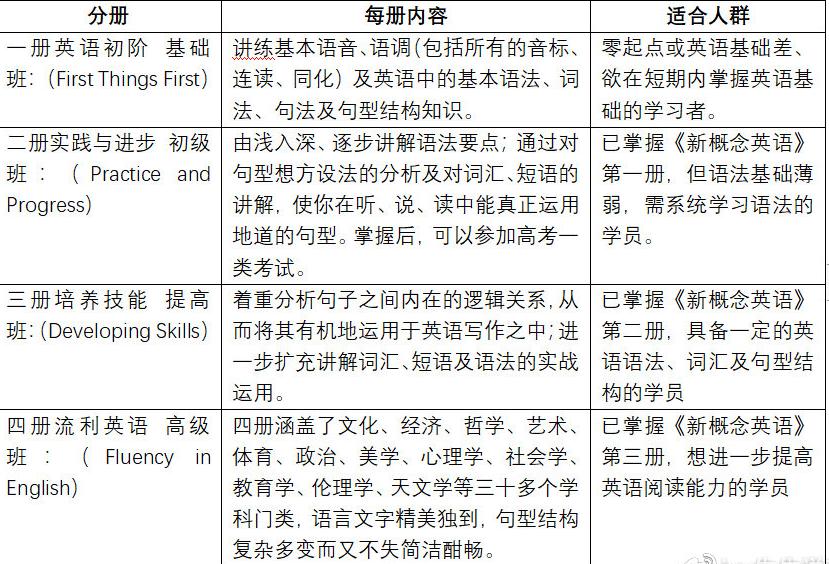 51talk和新概念英语怎么样?如何给孩子选择英语学习机构?