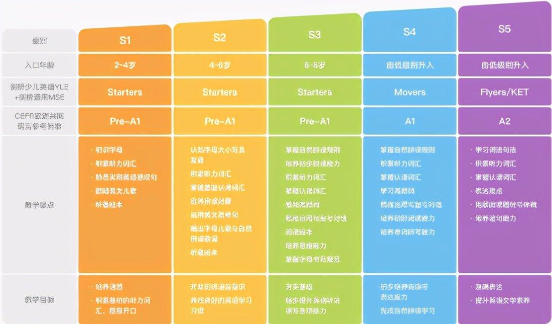 斑马、瓜瓜龙和ABCmouse三大英语AI课之间哪个性价比更高?