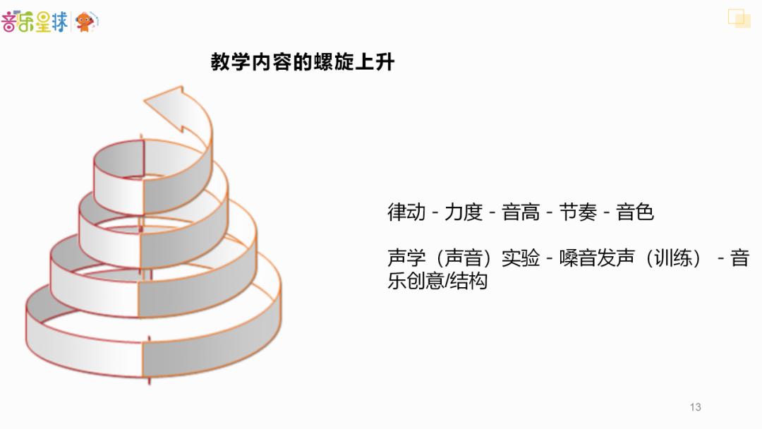 CPE中国幼教展   以特色教学创优势 托幼园所主题课程如何做?
